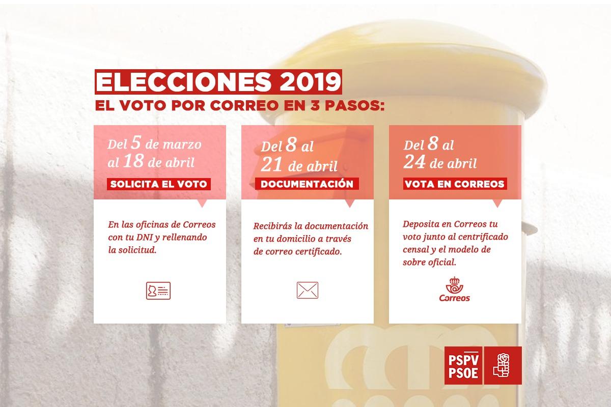 Cómo solicitar el voto por correo y el voto accesible para las elecciones del #28A
